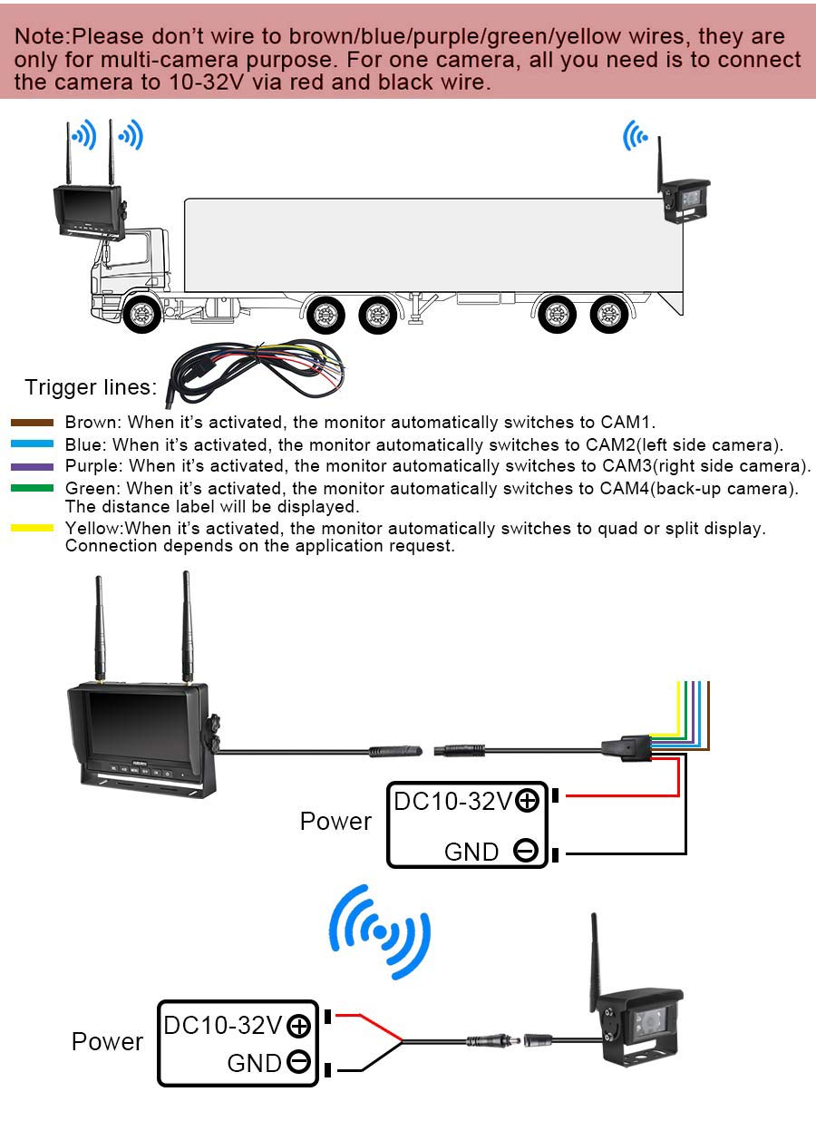 Wireless Backup Camera Wiring Up Diagram Libraries Rear View Diagramshaloview Mc7101 7 System With Built In Dvr For Car