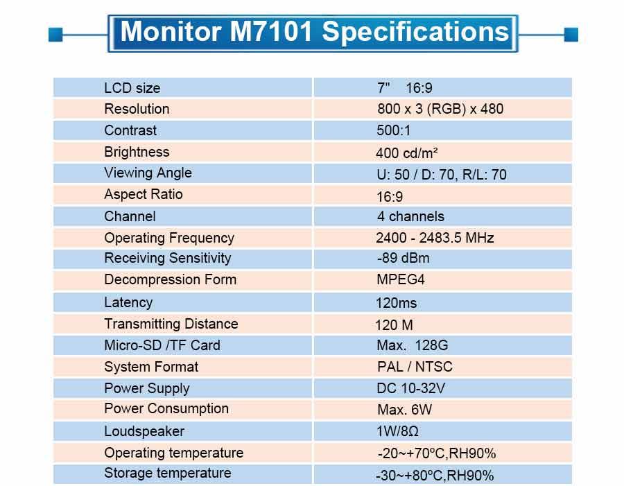 MC7101-2 detail